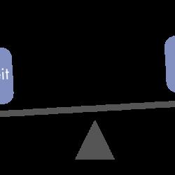 Gleichwertigkeit vs. Effektivität