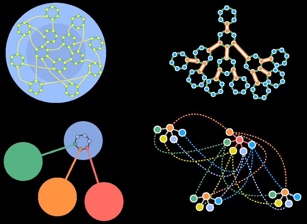 Soziokratische Kreis-Muster